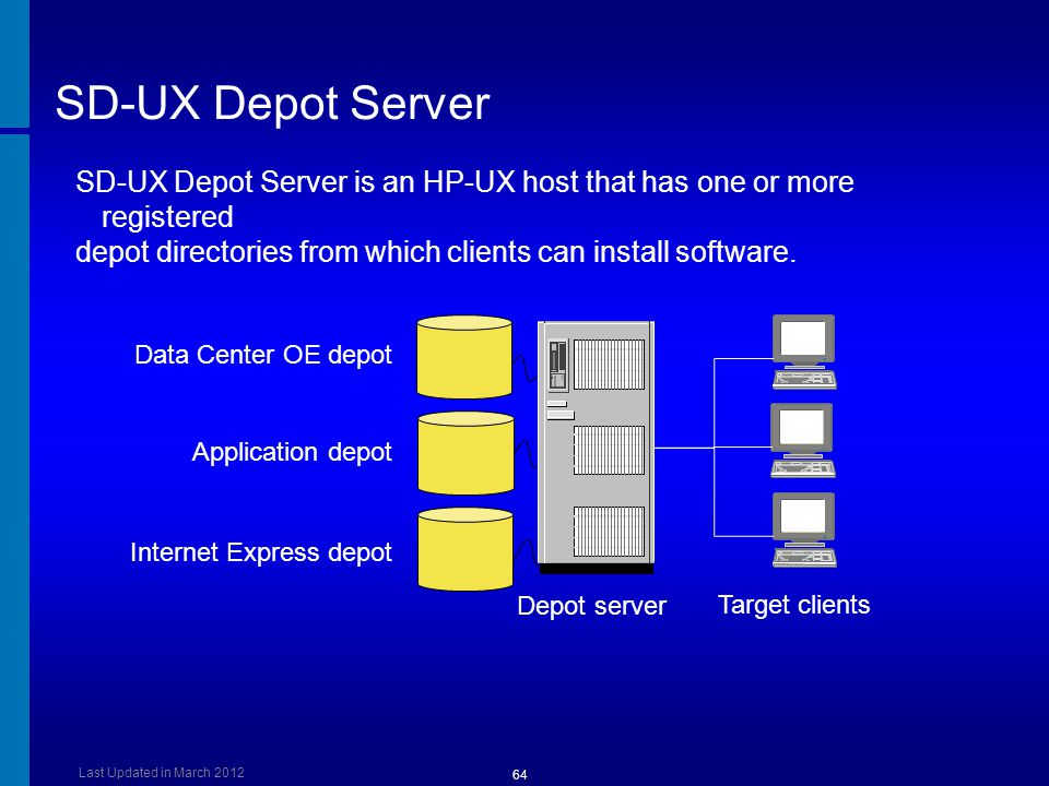 [Course Title] [Module Title] SD-UX Depot Server. SD-UX Depot Server is an HP-UX host that has one or more registered.